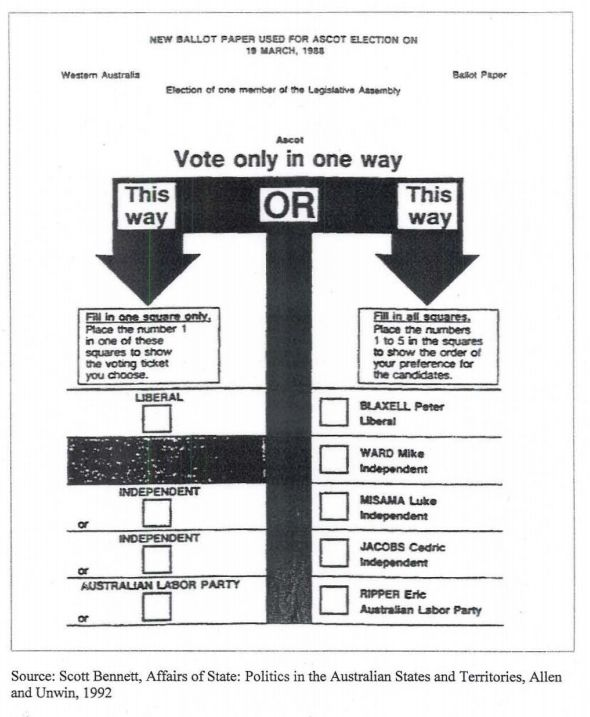 Ascot by-election ballot paper